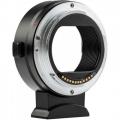 Ngàm Viltrox EF-RF Cho Canon EOS R 3